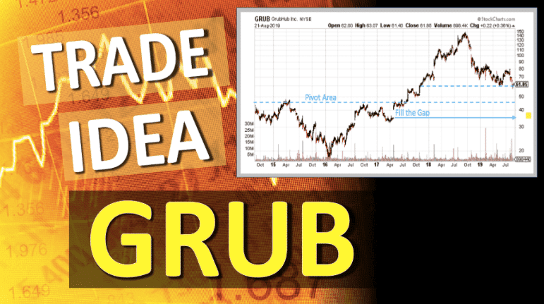GRUB Trading Write up