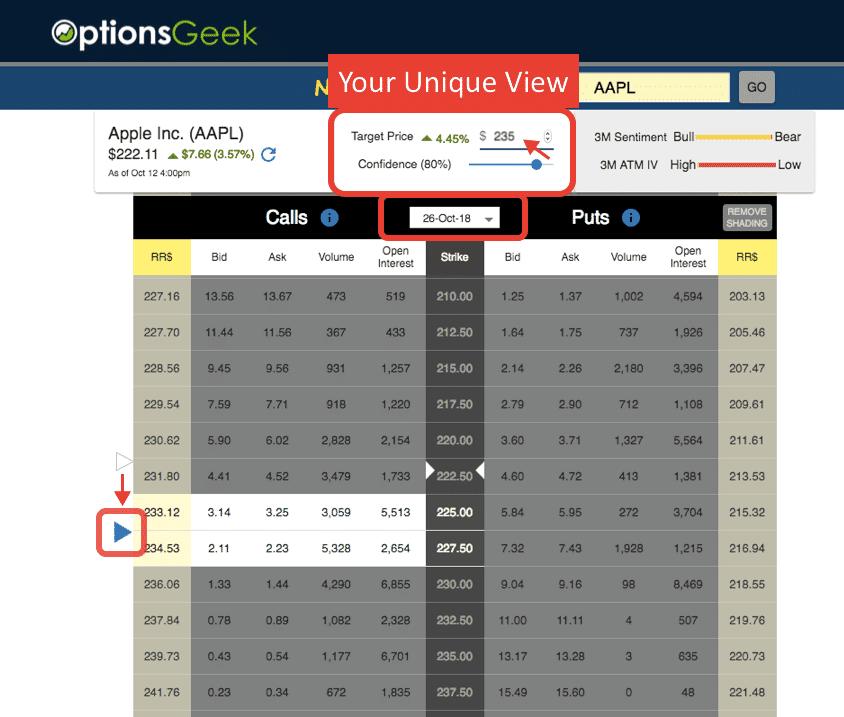 The Options Chain Your Unique View