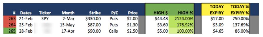 High Prob Trades Data