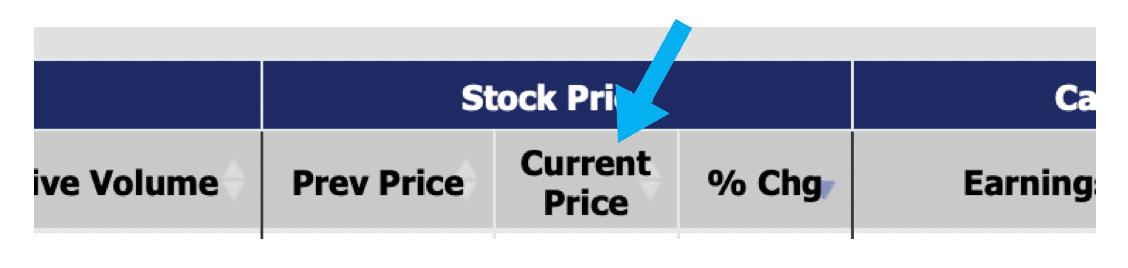 UOA Stock Price filter