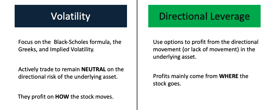 2 types of options traders